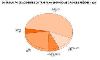 ellux-consultoria-acidentes1