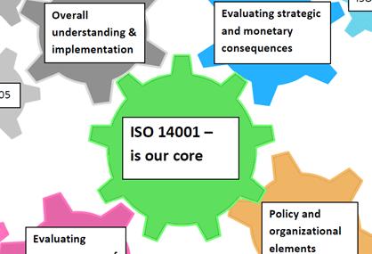 ISO Mudança Normas